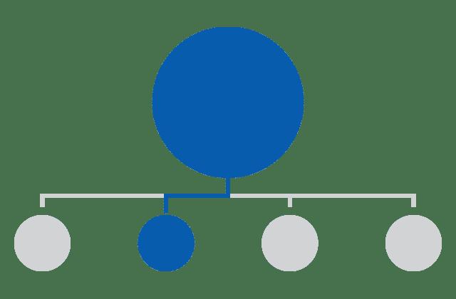 Webdesign Düsseldorf – Gliederung: optimierte Navigation