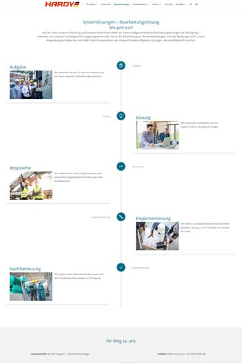 Webdesign Industrie - Hardy Industrie